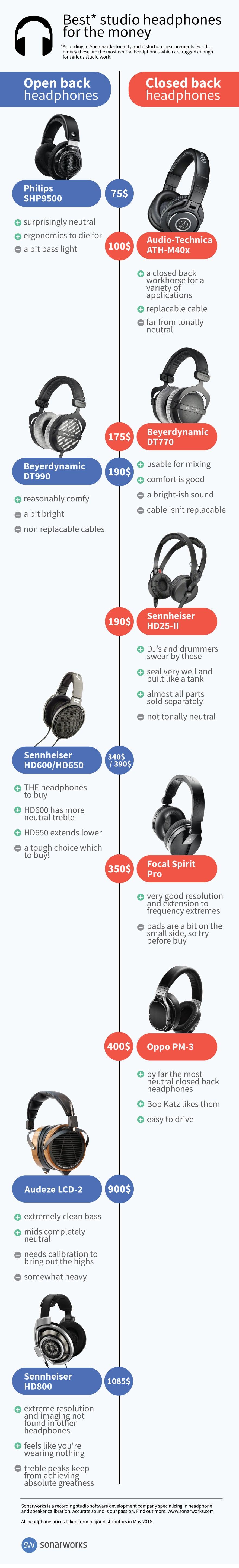 best-headphones-min